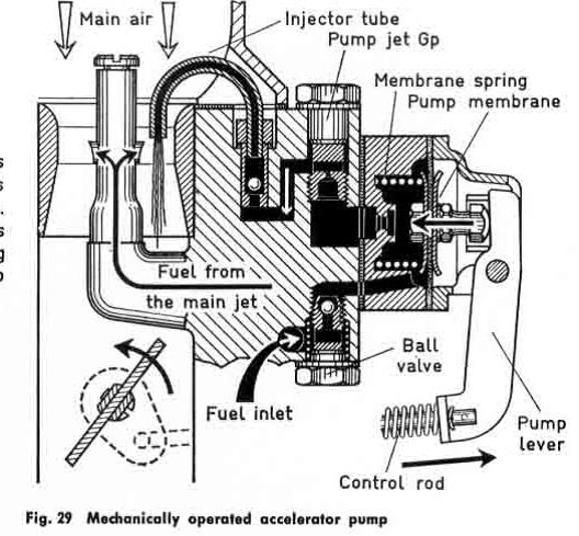 carburateur_willys_m201.jpg